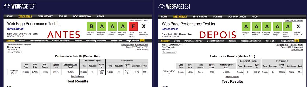 Resultado WebPageTest Servidor Brasil
